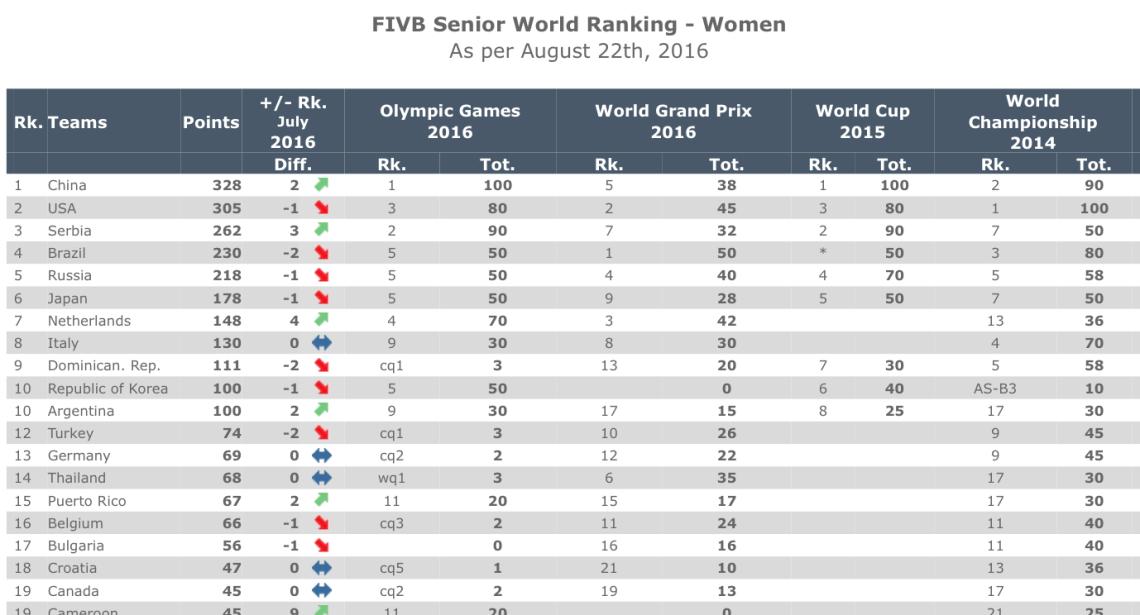FIVB.2016
