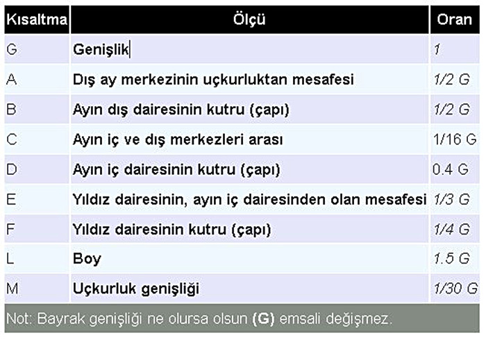 Standart-Turk-Bayragi-Cizimi-Kanuni